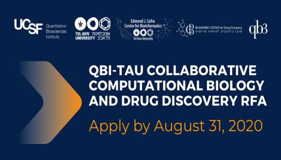 Computational biology and drug discovery RFA